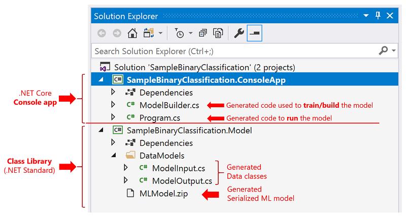 Analyze sentiment using the ML NET CLI - ML NET | Microsoft Docs