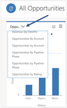 Dynamics 365 for phones and tablets change a chart view