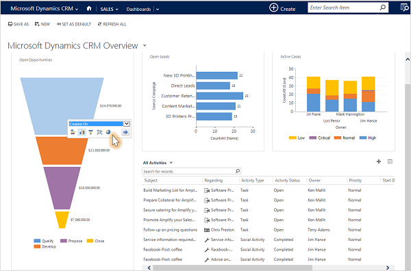 Shows choosing a chart view in Dynamics 365