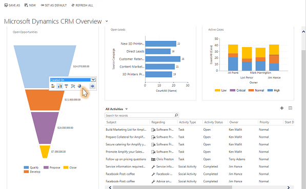 Shows choosing a chart view in Dynamics 365 Customer Engagement (on-premises)