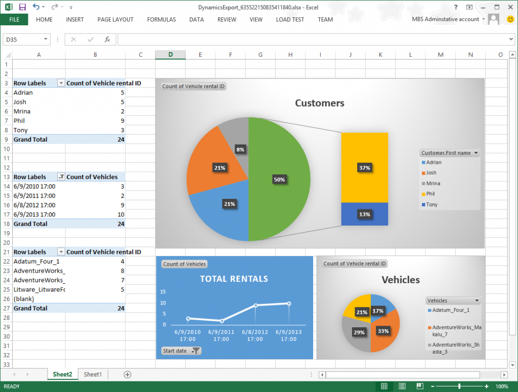 Create Reporting Solutions Finance Amp Operations