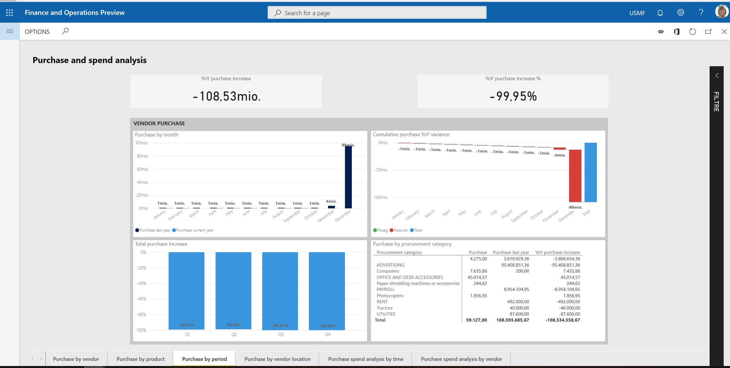 Purchase spend analysis Power BI content - Finance