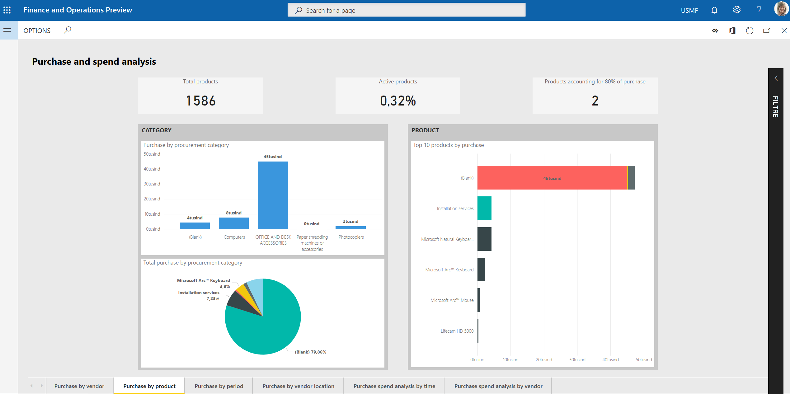 Purchase spend analysis Power BI content - Finance & Operations