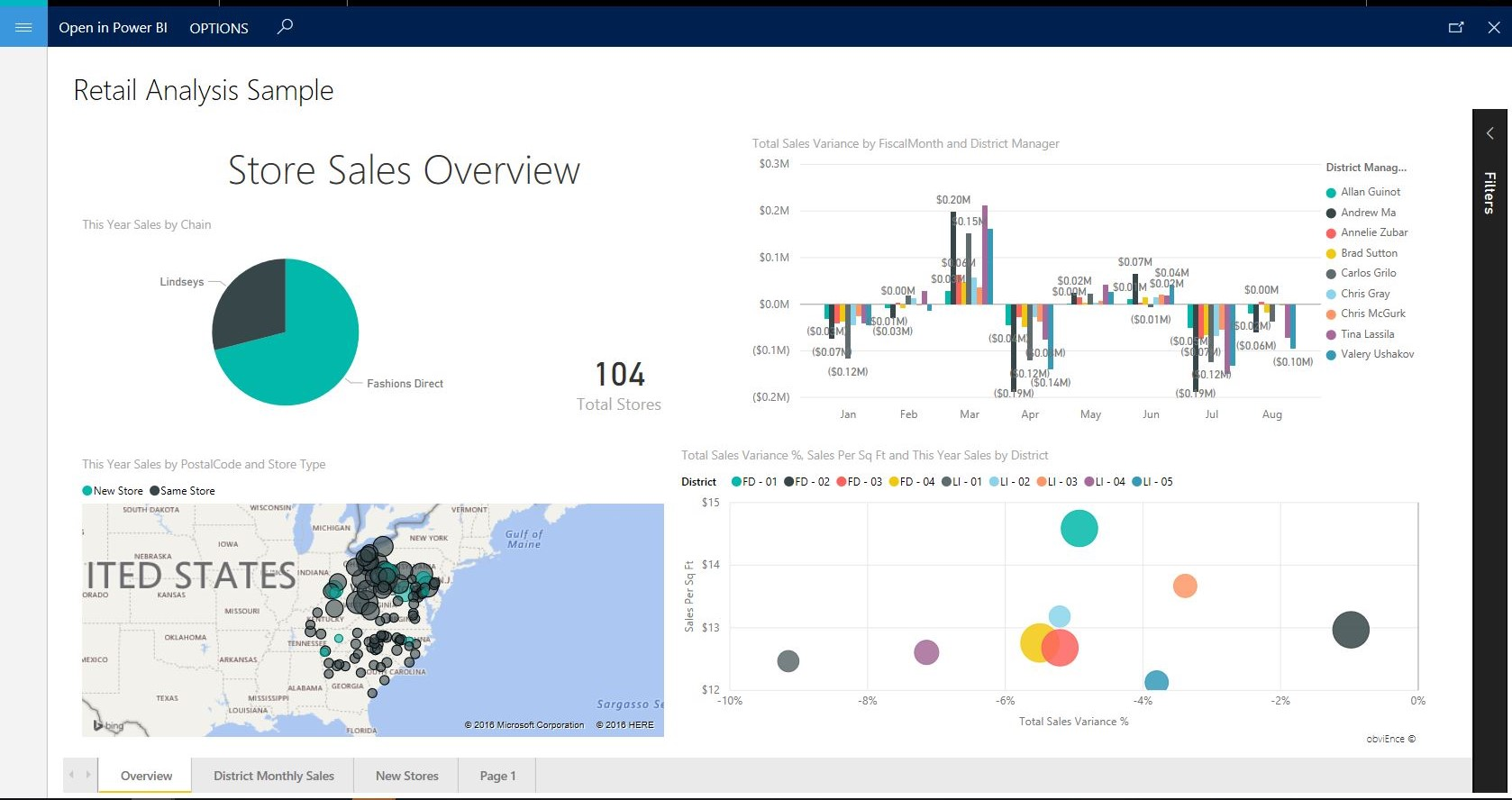 retail report Explore retail market research reports and industry data with analysis, forecasts, trends, market size & share at reportsnreports.