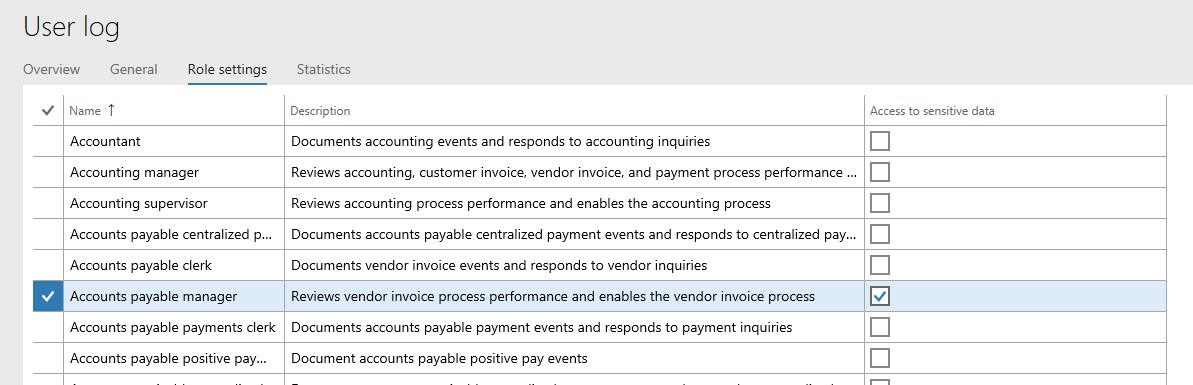 Manage Access To Sensitive Data Finance Amp Operations