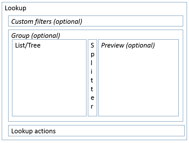 Lookup form pattern finance operations dynamics 365 lookup wpreview urtaz Image collections