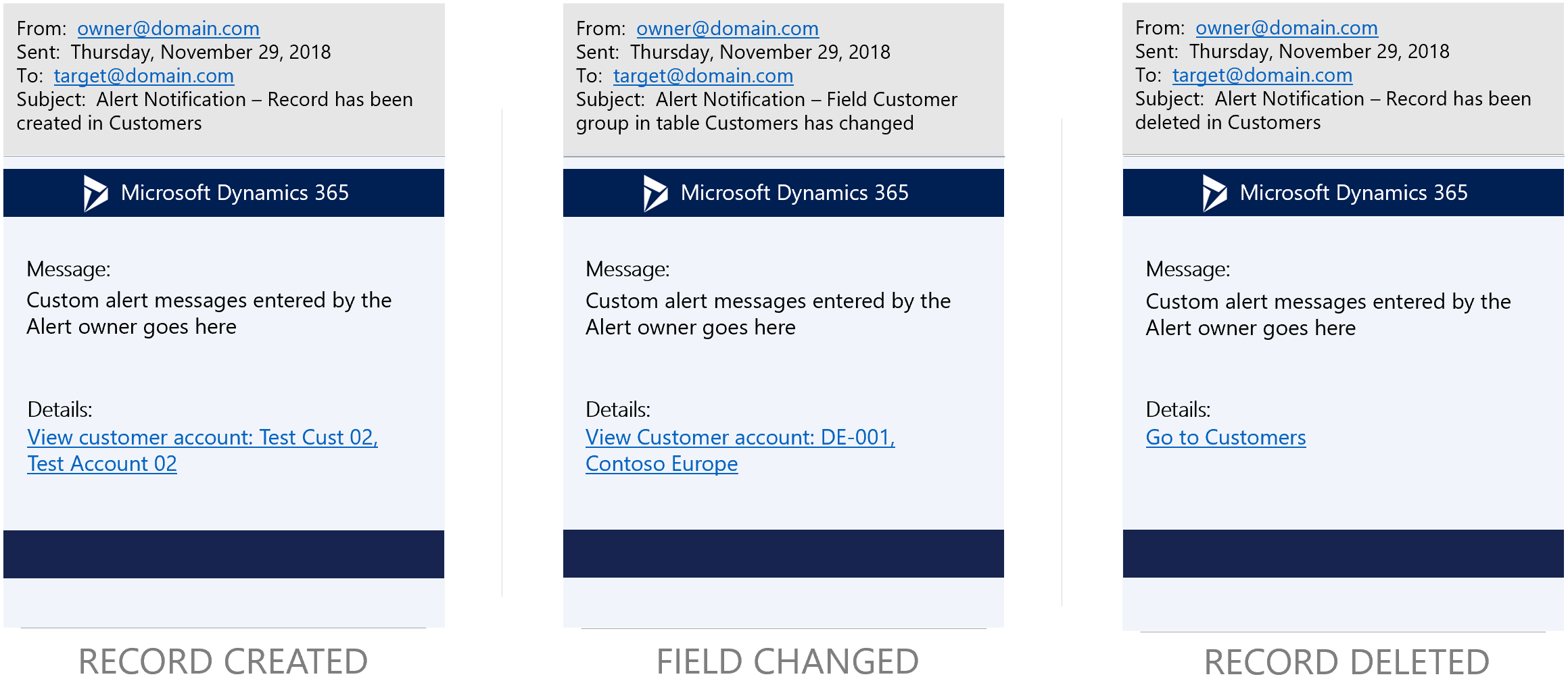 Client alert notifications by email - Finance & Operations