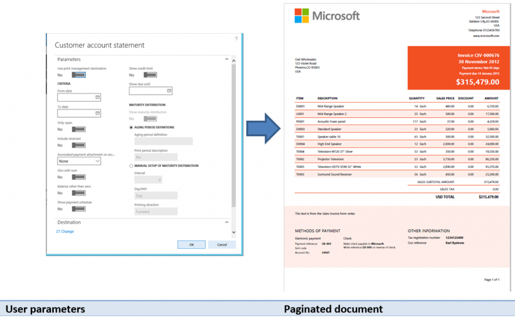 Example of business documents