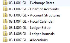General ledger data packages