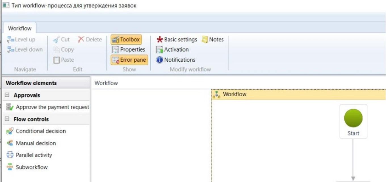 Workflow elements
