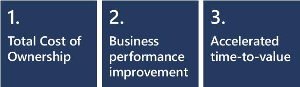 Three areas of economic impact.