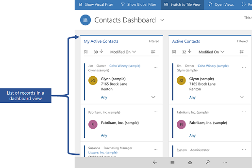 Dynamics 365 for phones and tablets records in Dashboard view