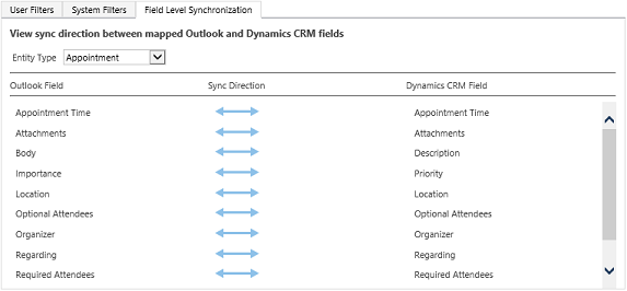 Appointment fields for synchronization