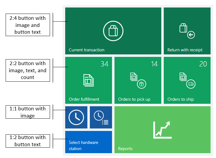 Screen layouts for the point of sale (POS) - Retail | Dynamics 365