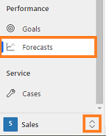 Forecasts option in sales site map