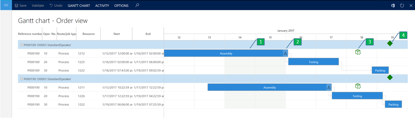 Gantt chart for job scheduling finance operations dynamics 365 resource view ccuart