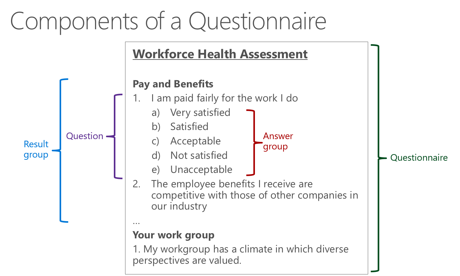 Design a questionnaire - Talent | Microsoft Docs