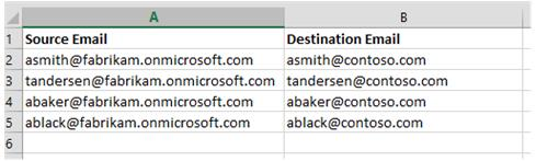 CSV file used to migrate mailbox data from one Office 365 organization to another