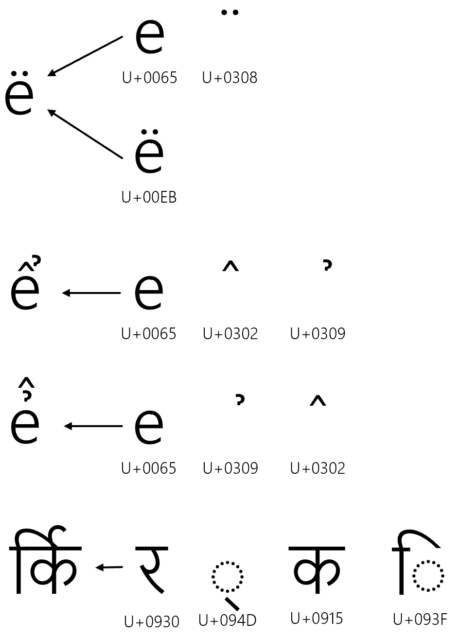Iso10646 1 Font