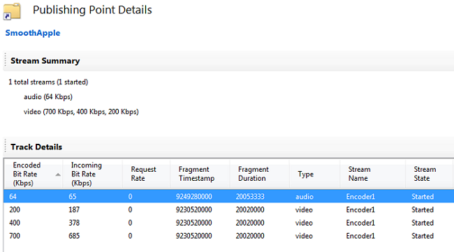 Apple HTTP Live Streaming with IIS Media Services | Microsoft Docs