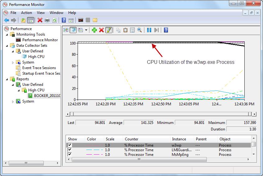 Troubleshooting High CPU in an IIS 7 x Application Pool