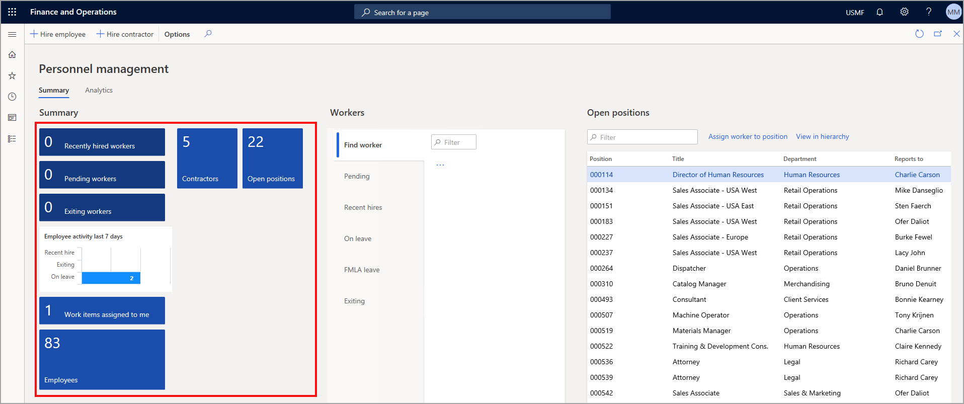 Screenshot of the Personnel management workspace page.