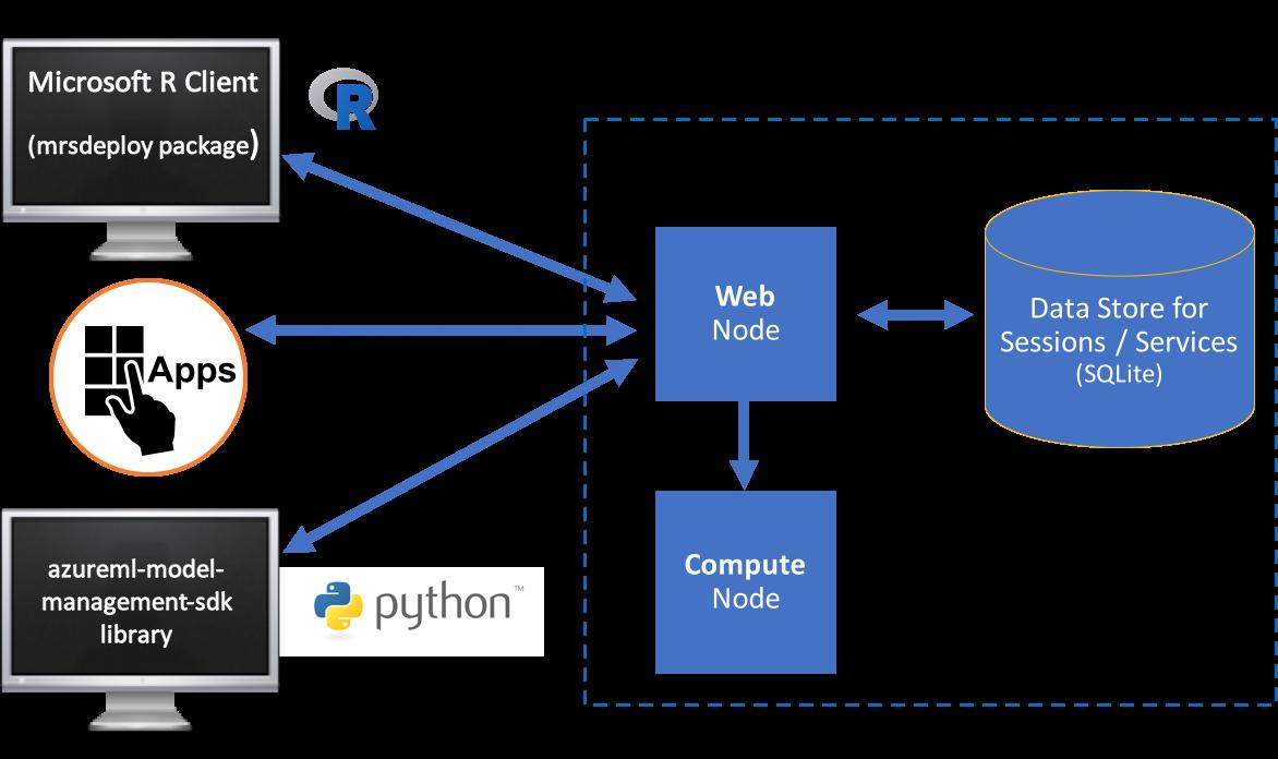 How do I prevent a python server from writing to the terminal window?