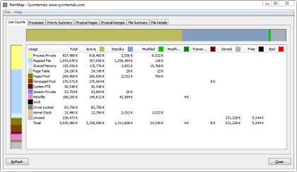RAMMap 1.52 full