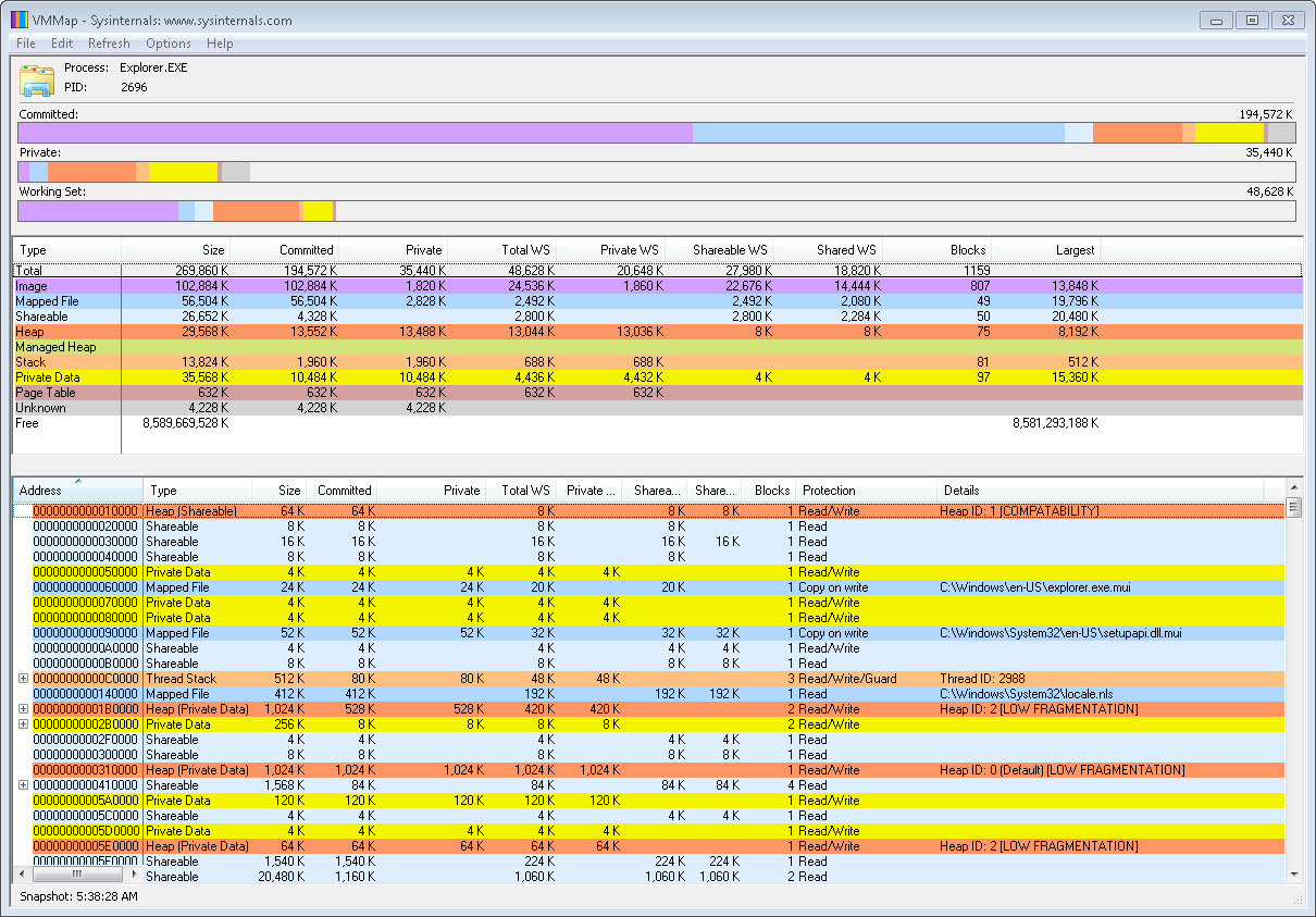 VMMap - Windows Sysinternals | Microsoft Docs