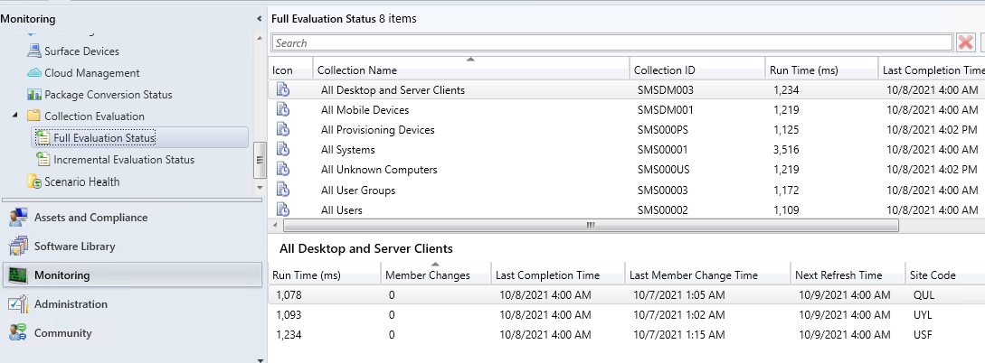 Full Evaluation Status node in the Monitoring workspace of the Configuration Manager console, showing collection evaluation times.