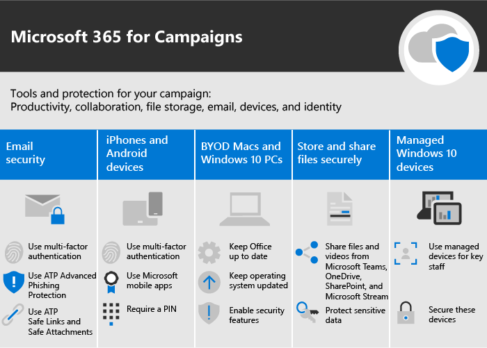 Microsoft 365 for campaigns   Microsoft Docs