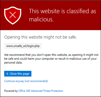 This site has been identified as malicious