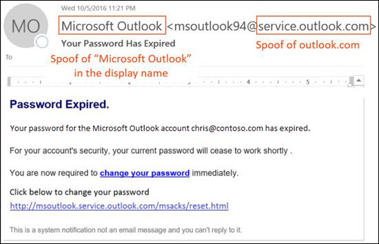 Phishing message impersonating service.outlook.com