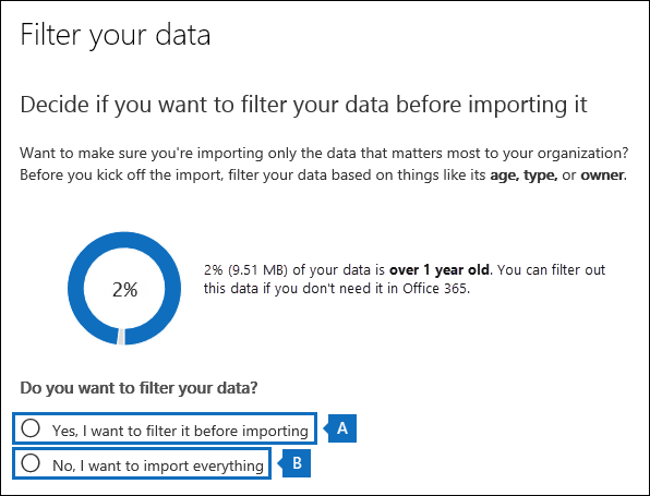 You can trim the data in the PST files or import all of it
