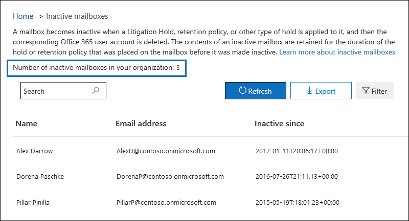 A list of all inactive mailboxes in your organization is displayed
