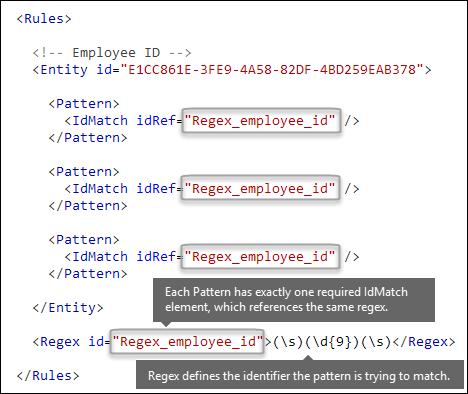 Create A Custom Sensitive Information Type In Security