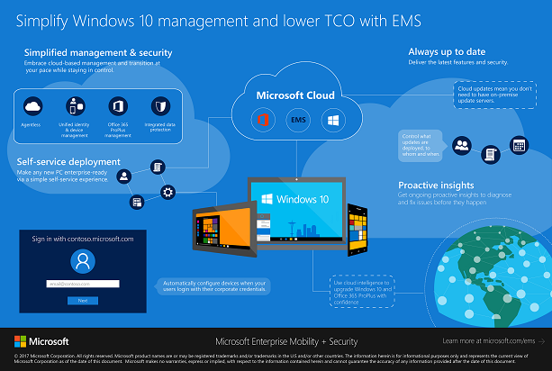 Simplify Windows 10 management and lower TCO with EMS