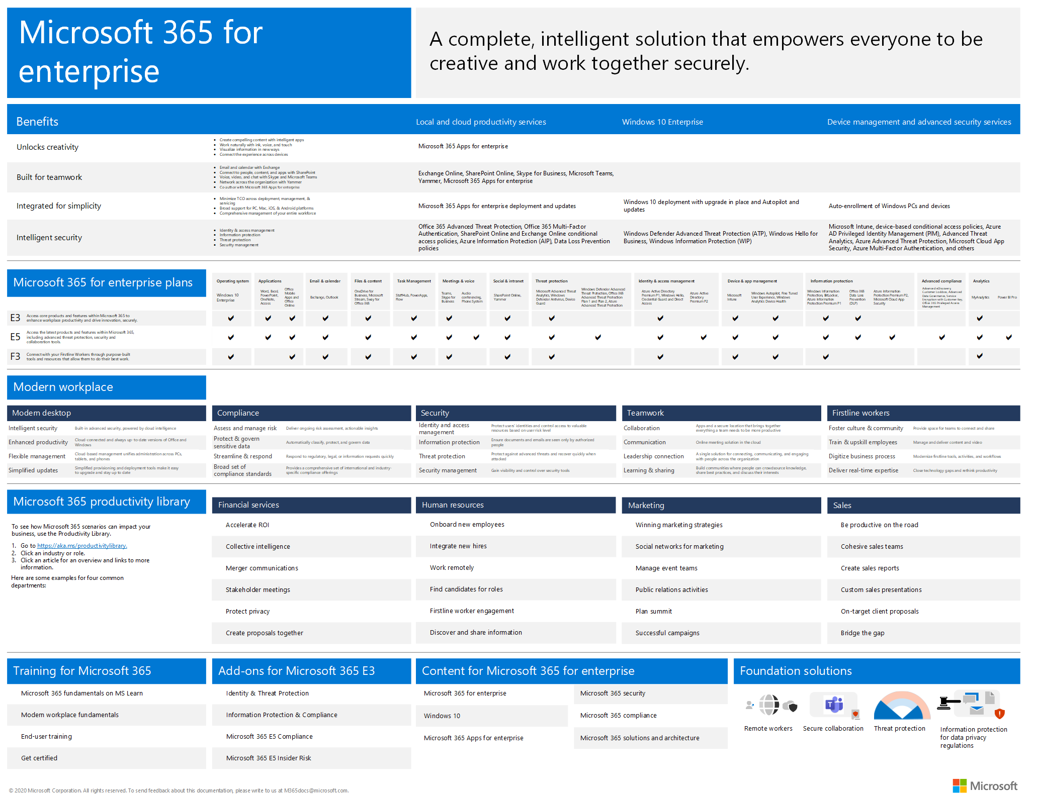 Image for the Microsoft 365 for enterprise poster