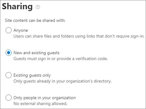 Screenshot of SharePoint site external sharing settings