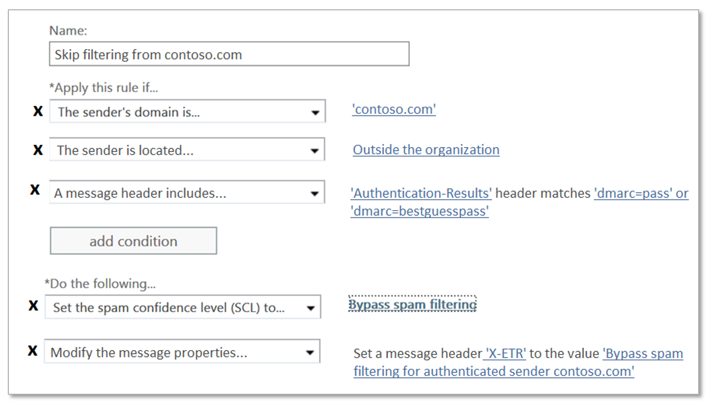 GUI for bypassing spam filtering.