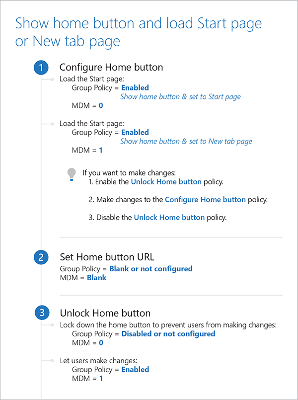 Microsoft Edge - Home button group policies | Microsoft Docs