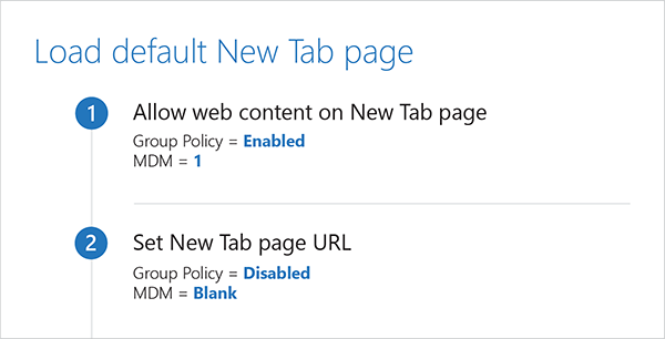 Microsoft Edge - New Tab page group policies | Microsoft Docs