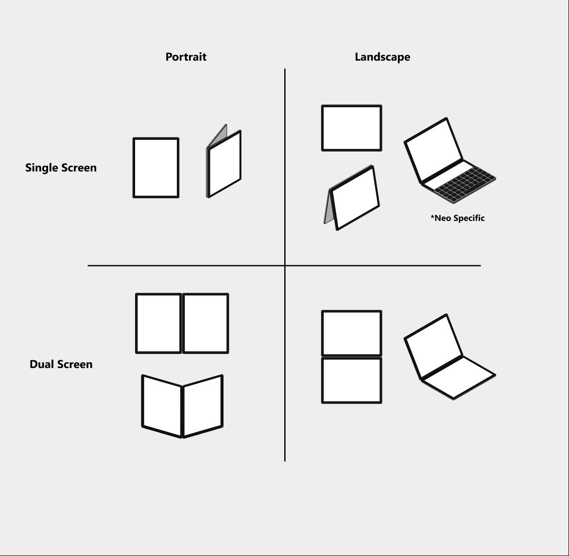 Funkcje eksperymentalne Edge DevTools - orientacje ekranu