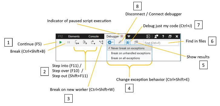 DevTools - Debugger - Microsoft Edge Development | Microsoft Docs