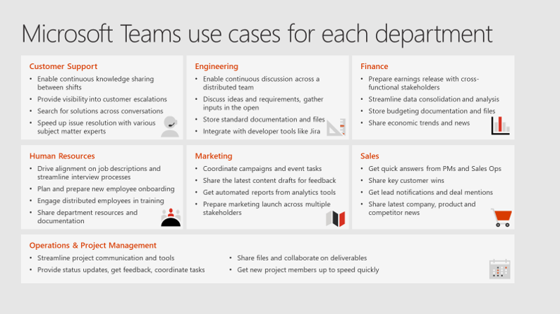 quick start microsoft teams planning guide microsoft docs