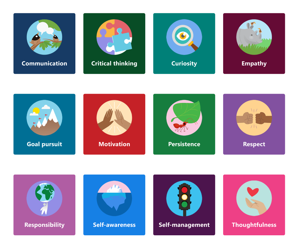 Preview of the Social and emotional learning badges for  education