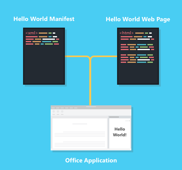 Office Add-ins platform overview - Office Add-ins