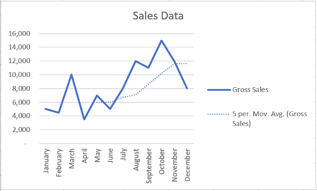 Work with charts using the Excel JavaScript API - Office Add