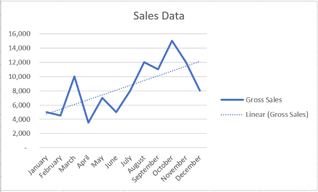 Work with charts using the Excel JavaScript API - Office Add-ins