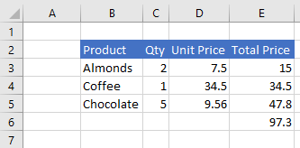 Work with ranges using the Excel JavaScript API (fundamental ...